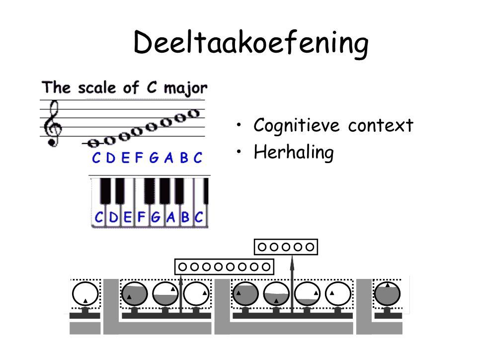 Deeltaakoefening Cognitieve context Herhaling