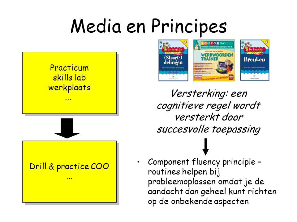 Media en Principes Component fluency principle – routines helpen bij probleemoplossen omdat je de aandacht dan geheel kunt richten op de onbekende asp