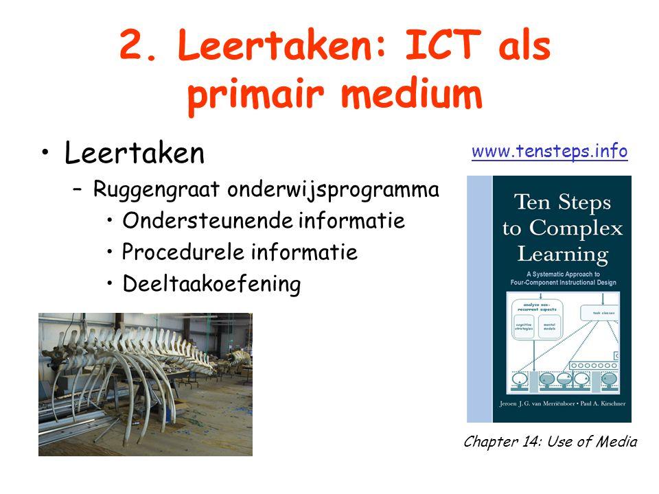 2. Leertaken: ICT als primair medium Leertaken –Ruggengraat onderwijsprogramma Ondersteunende informatie Procedurele informatie Deeltaakoefening www.t