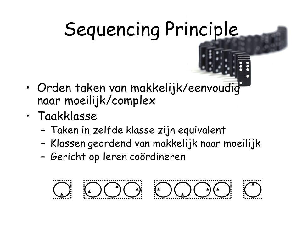 Sequencing Principle Orden taken van makkelijk/eenvoudig naar moeilijk/complex Taakklasse –Taken in zelfde klasse zijn equivalent –Klassen geordend va
