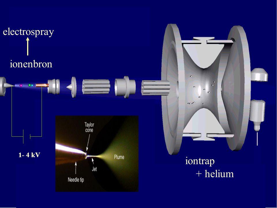 ionenbron iontrap + helium 1- 4 kV electrospray