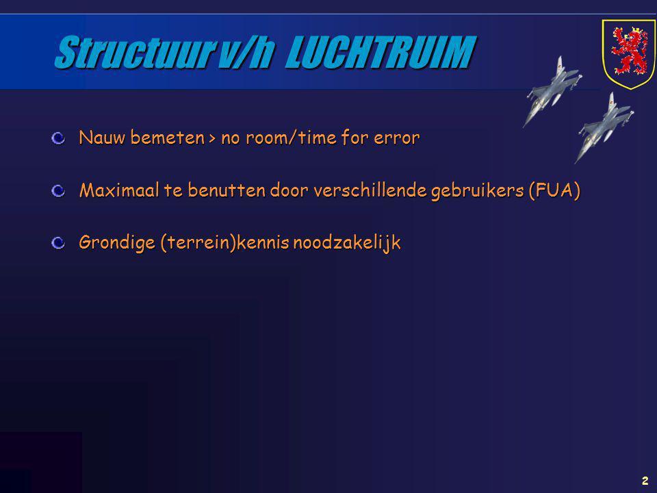 2 Structuur v/h LUCHTRUIM Nauw bemeten > no room/time for error Maximaal te benutten door verschillende gebruikers (FUA) Grondige (terrein)kennis nood