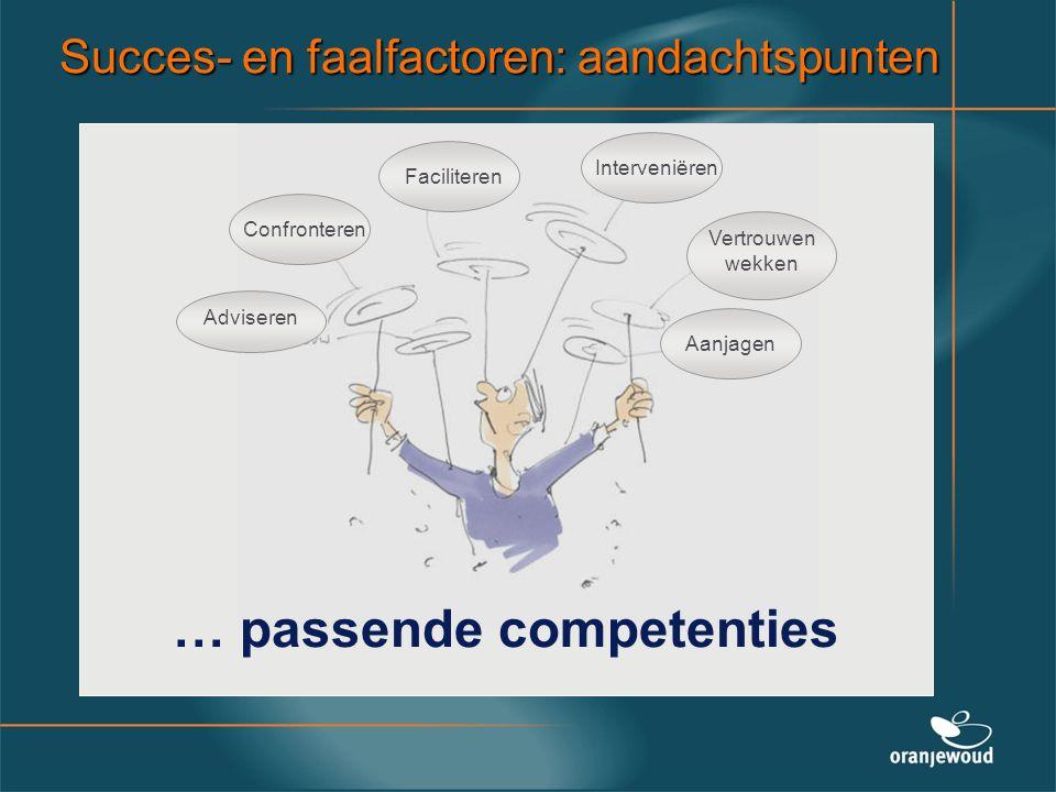 Aanjagen Vertrouwen wekken Confronteren Interveniëren Adviseren … passende competenties Faciliteren Succes- en faalfactoren: aandachtspunten