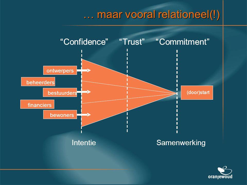 """… maar vooral relationeel(!) (door)start """"Confidence""""""""Trust"""" IntentieSamenwerking """"Commitment"""" ontwerpers bestuurders bewoners beheerders financiers ("""