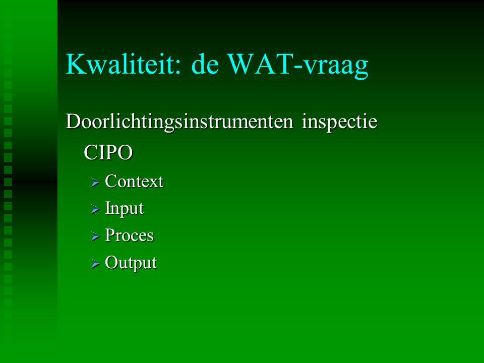 Kwaliteit: de WAT-vraag Doorlichtingsinstrumenten inspectie CIPO  Context  Input  Proces  Output