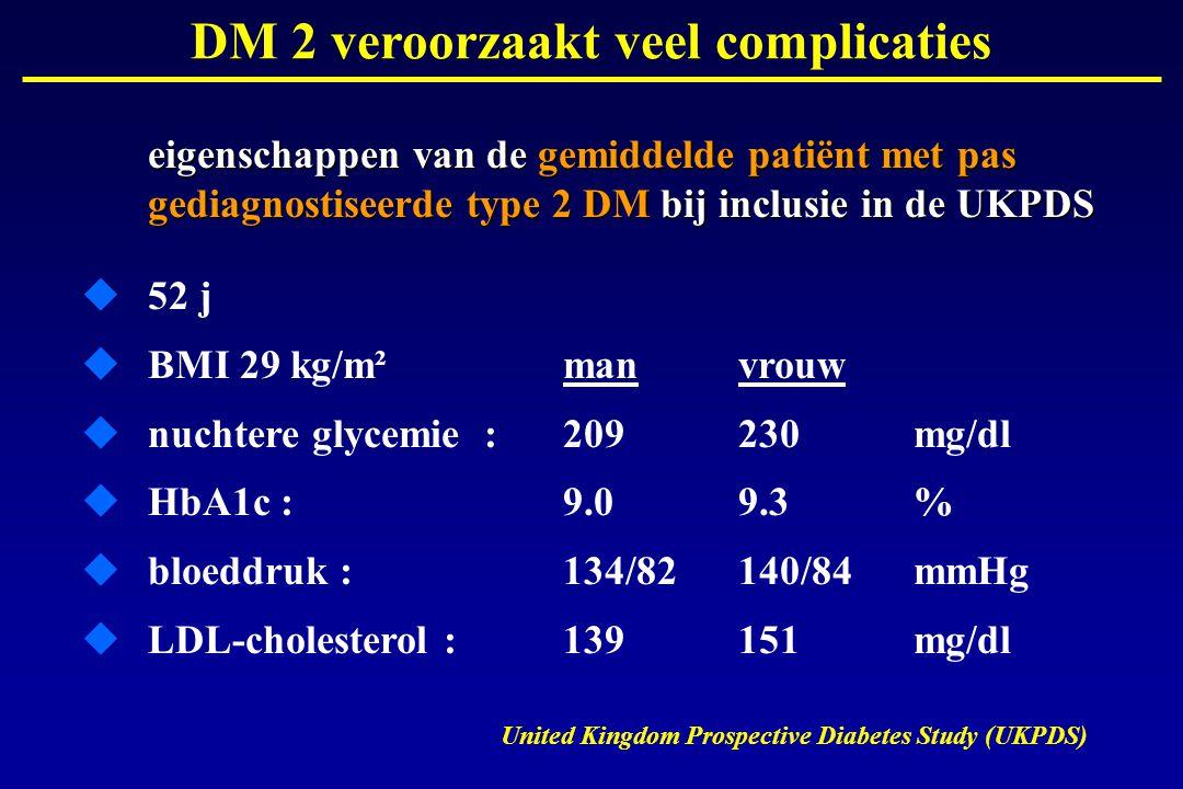 DM 2 veroorzaakt veel complicaties eigenschappen van de gemiddelde patiënt met pas gediagnostiseerde type 2 DM bij inclusie in de UKPDS  52 j  BMI 2