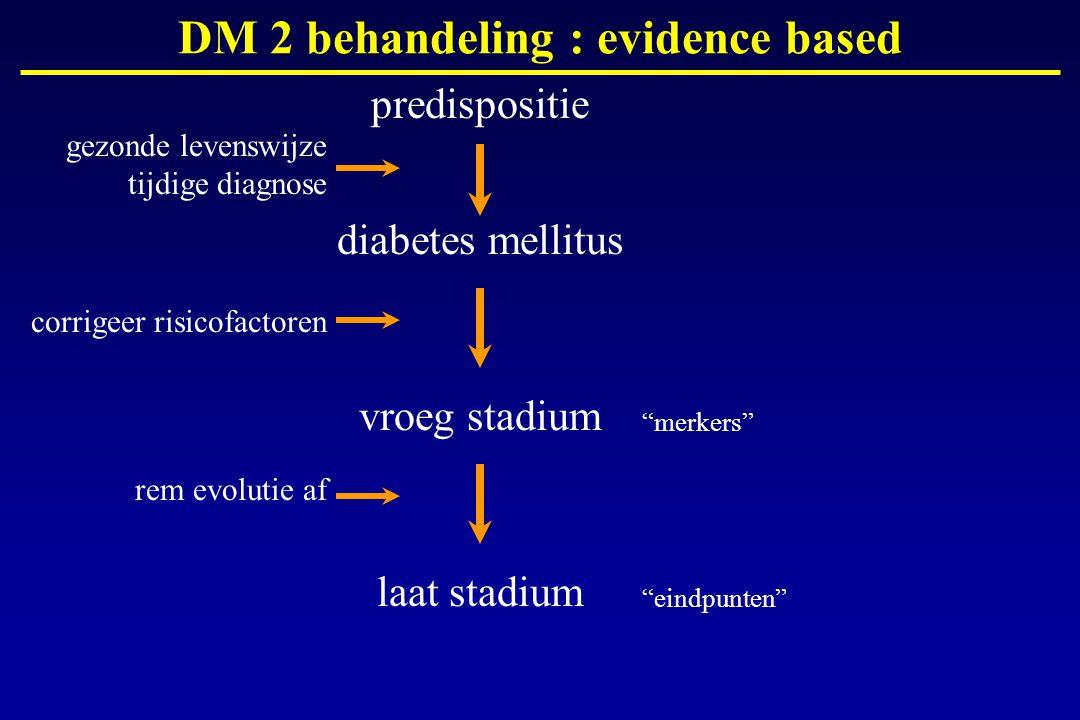 """diabetes mellitus corrigeer risicofactoren rem evolutie af laat stadium """"merkers"""" """"eindpunten"""" vroeg stadium predispositie gezonde levenswijze tijdige"""