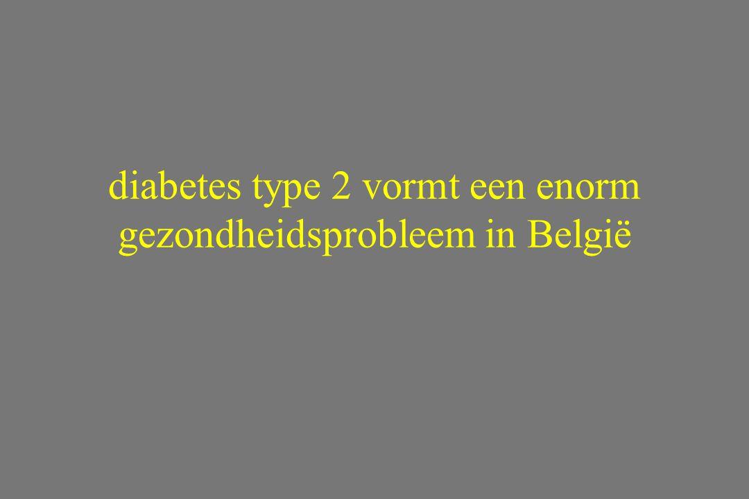 diabetes type 2 vormt een enorm gezondheidsprobleem in België
