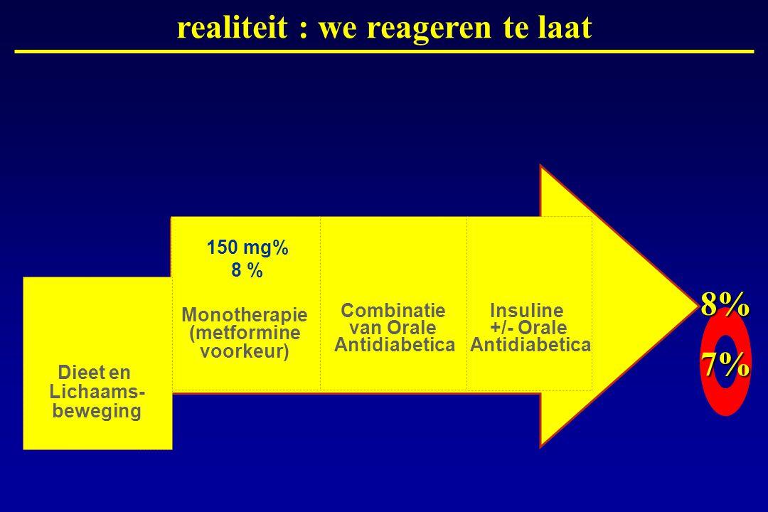 Combinatie van Orale Antidiabetica Monotherapie (metformine voorkeur) Insuline +/- Orale Antidiabetica 7% 8% 150 mg% 8 % Dieet en Lichaams- beweging r
