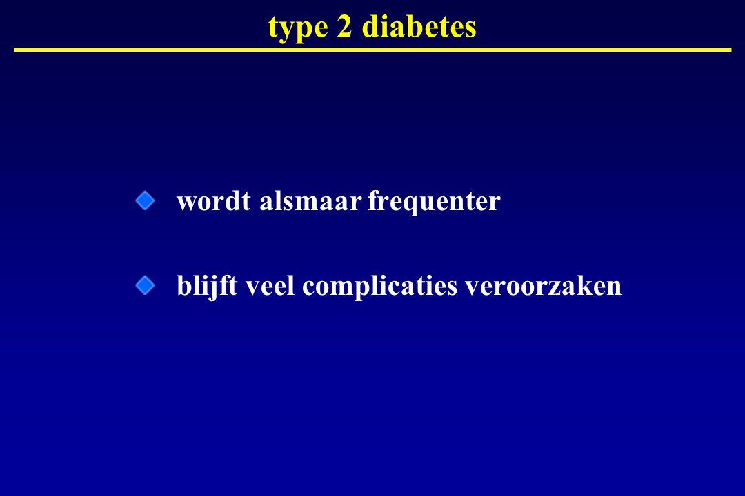 wordt alsmaar frequenter blijft veel complicaties veroorzaken type 2 diabetes