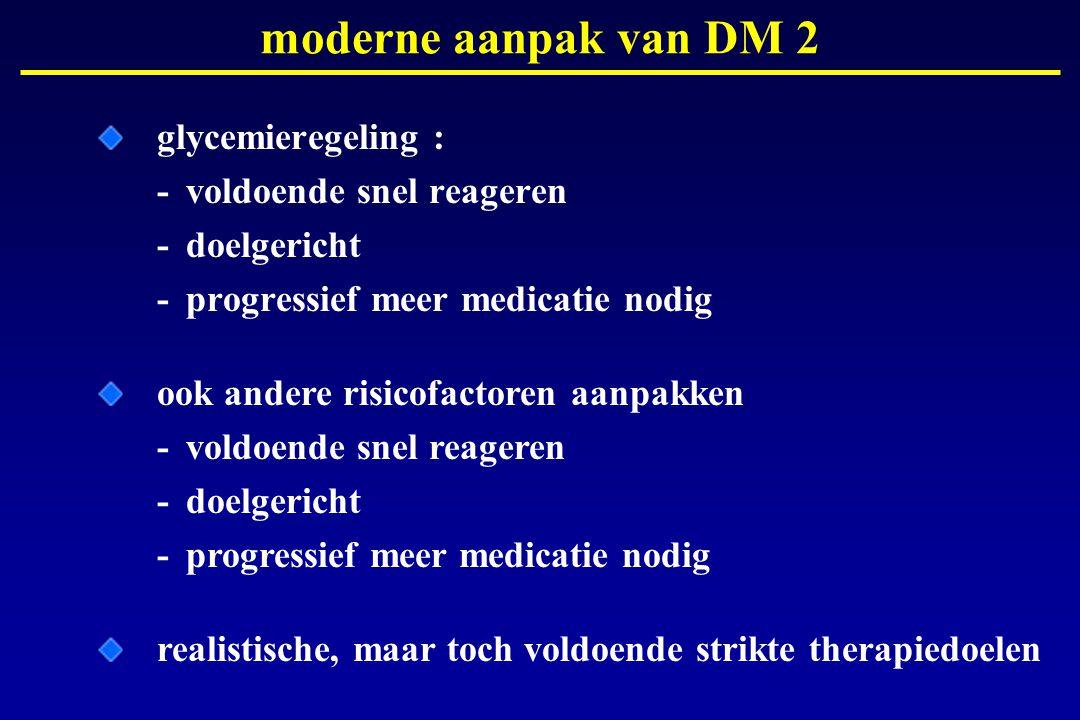 glycemieregeling : -voldoende snel reageren -doelgericht -progressief meer medicatie nodig moderne aanpak van DM 2 ook andere risicofactoren aanpakken