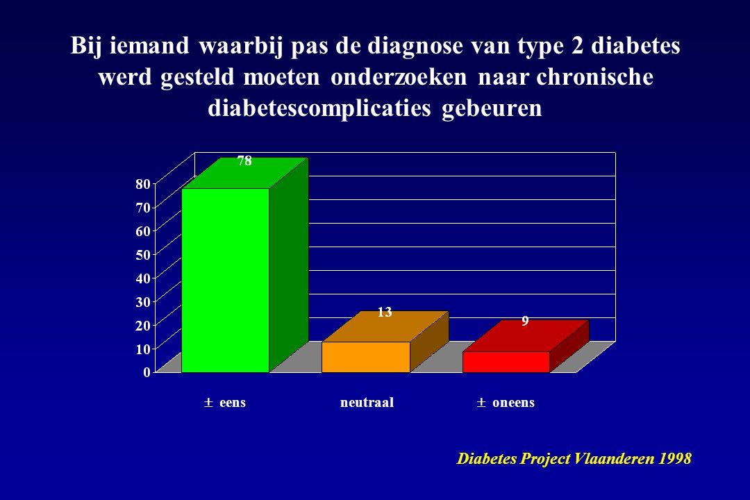 eens Diabetes Project Vlaanderen 1998  oneens neutraal Bij iemand waarbij pas de diagnose van type 2 diabetes werd gesteld moeten onderzoeken naar