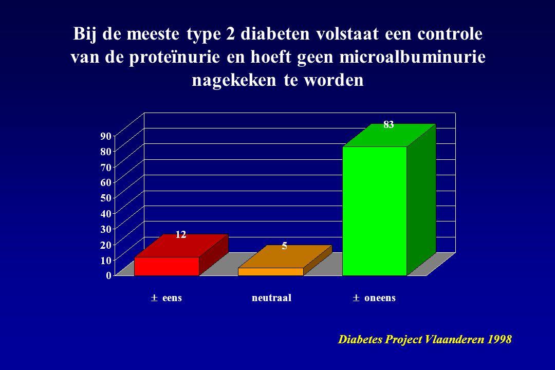  eens Diabetes Project Vlaanderen 1998  oneens neutraal Bij de meeste type 2 diabeten volstaat een controle van de proteïnurie en hoeft geen microal