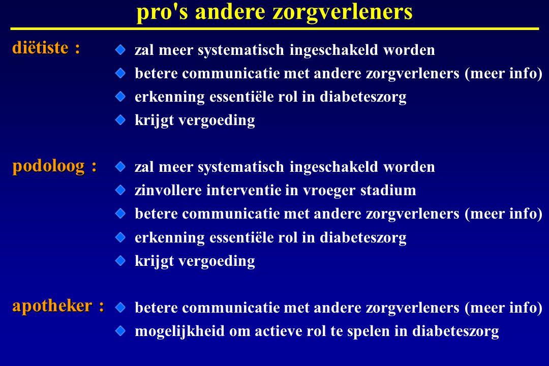 zal meer systematisch ingeschakeld worden betere communicatie met andere zorgverleners (meer info) erkenning essentiële rol in diabeteszorg krijgt ver