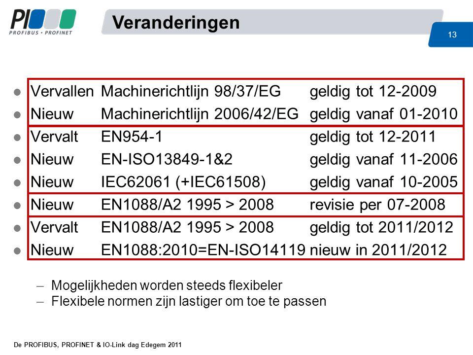De PROFIBUS, PROFINET & IO-Link dag Edegem 2011 13 l VervallenMachinerichtlijn 98/37/EGgeldig tot 12-2009 l NieuwMachinerichtlijn 2006/42/EGgeldig van