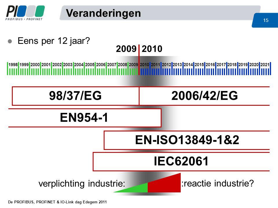 De PROFIBUS, PROFINET & IO-Link dag Edegem 2011 15 l Eens per 12 jaar? 2009 2010 200820072006200520042003200220012010200920182017201620152014201320122