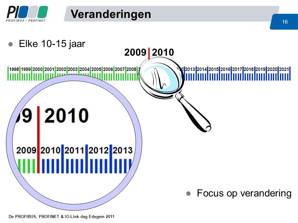 De PROFIBUS, PROFINET & IO-Link dag Edegem 2011 16 l Elke 10-15 jaar 2009 2010 20082007200620052004200320022001201020092018201720162015201420132012201