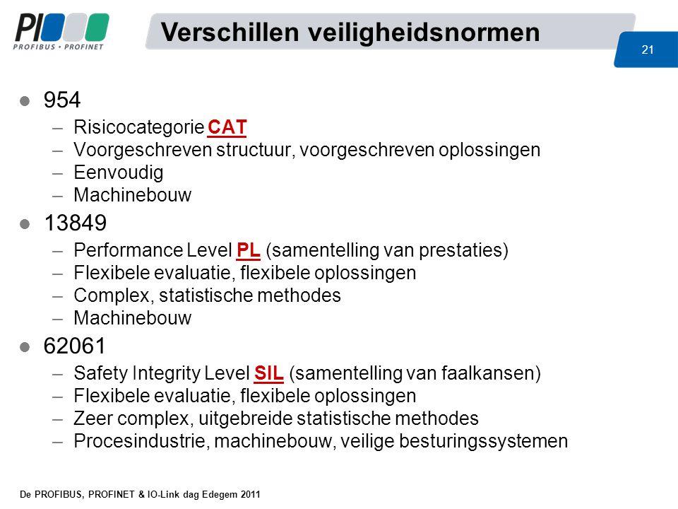 De PROFIBUS, PROFINET & IO-Link dag Edegem 2011 21 l 954 –Risicocategorie CAT –Voorgeschreven structuur, voorgeschreven oplossingen –Eenvoudig –Machin