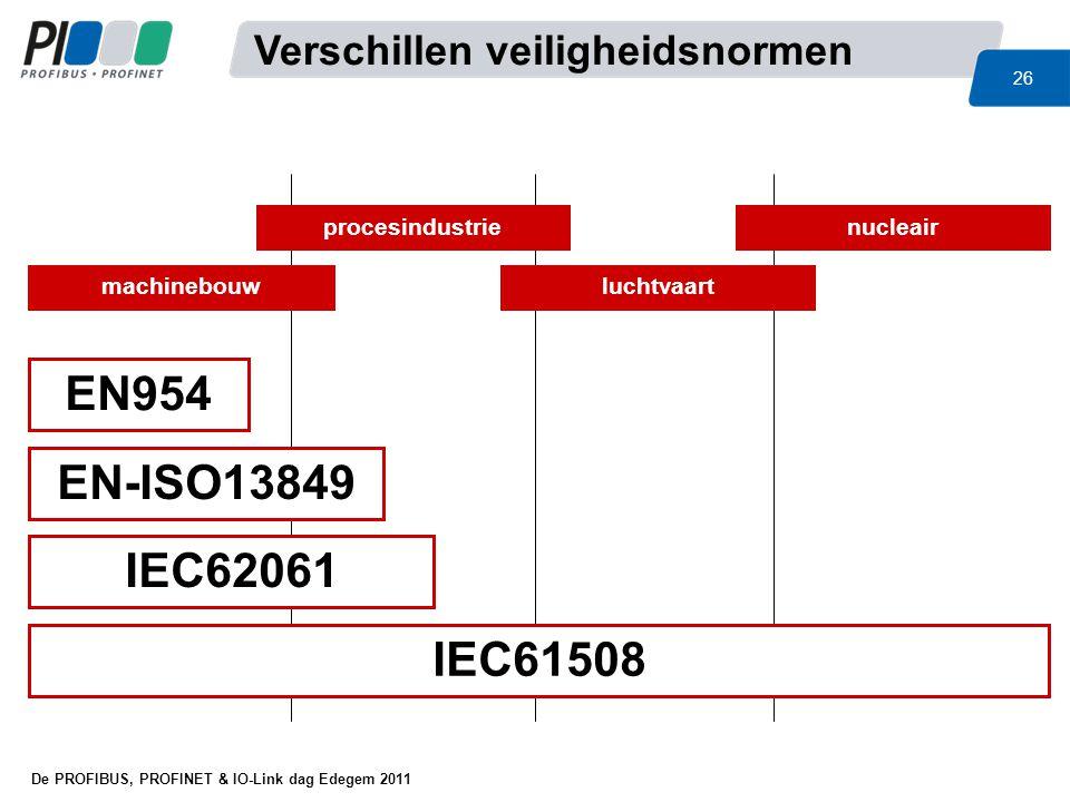 De PROFIBUS, PROFINET & IO-Link dag Edegem 2011 26 IEC61508 EN-ISO13849 machinebouw procesindustrie luchtvaart nucleair EN954 IEC62061 Verschillen vei
