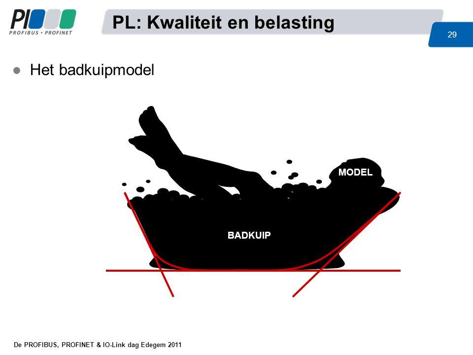 De PROFIBUS, PROFINET & IO-Link dag Edegem 2011 29 l Het badkuipmodel BADKUIP MODEL PL: Kwaliteit en belasting