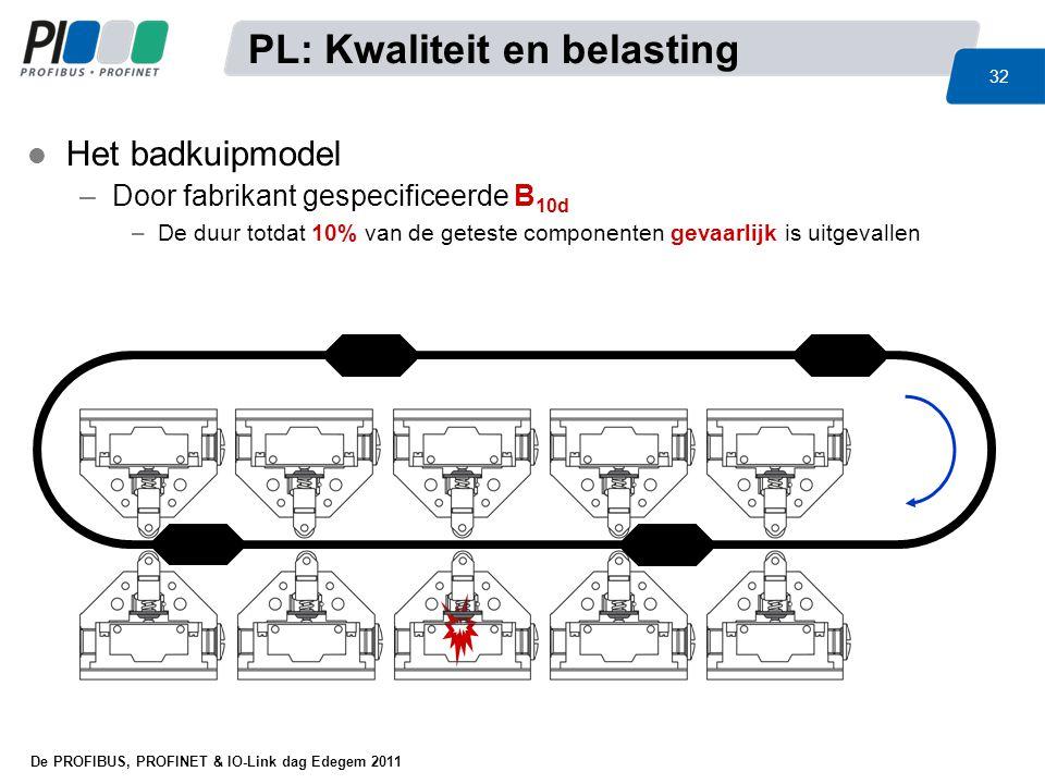 De PROFIBUS, PROFINET & IO-Link dag Edegem 2011 32 l Het badkuipmodel –Door fabrikant gespecificeerde B 10d –De duur totdat 10% van de geteste compone