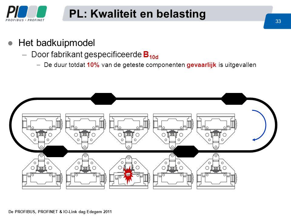 De PROFIBUS, PROFINET & IO-Link dag Edegem 2011 33 l Het badkuipmodel –Door fabrikant gespecificeerde B 10d –De duur totdat 10% van de geteste compone