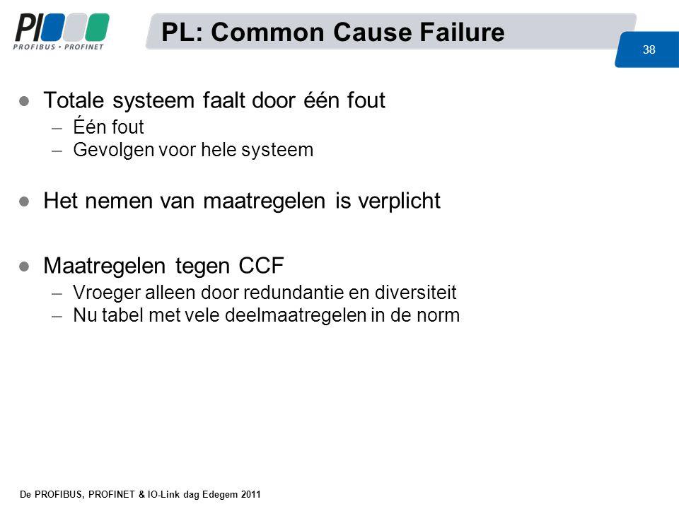De PROFIBUS, PROFINET & IO-Link dag Edegem 2011 38 l Totale systeem faalt door één fout –Één fout –Gevolgen voor hele systeem l Het nemen van maatrege