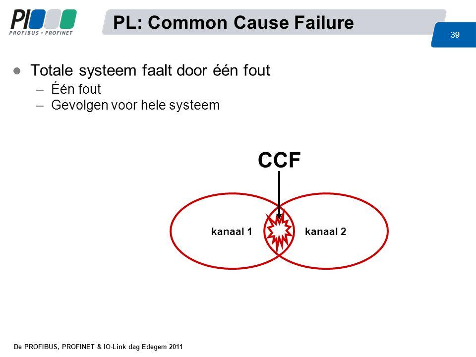 De PROFIBUS, PROFINET & IO-Link dag Edegem 2011 39 l Totale systeem faalt door één fout –Één fout –Gevolgen voor hele systeem kanaal 1kanaal 2 CCF PL: