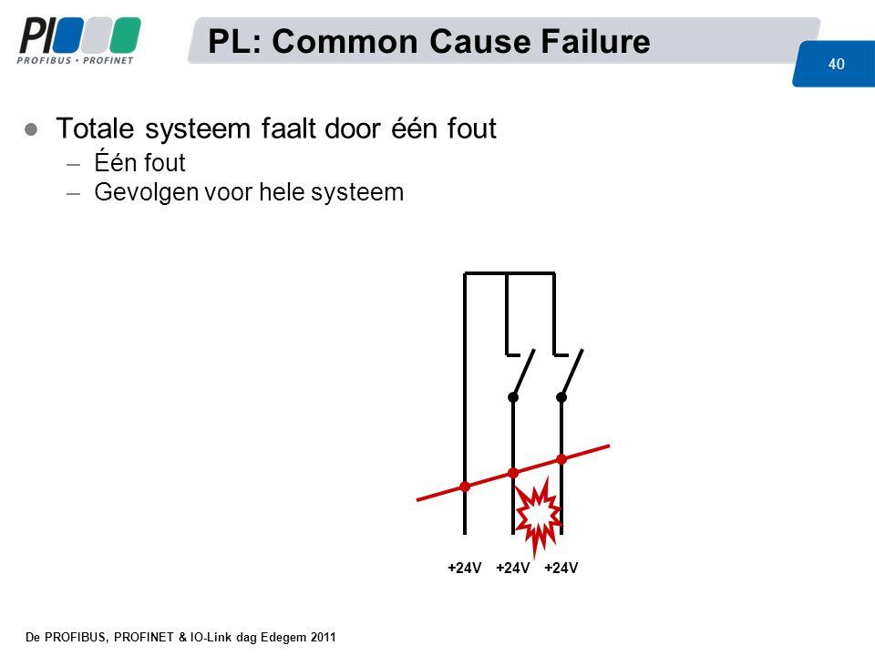 De PROFIBUS, PROFINET & IO-Link dag Edegem 2011 40 l Totale systeem faalt door één fout –Één fout –Gevolgen voor hele systeem +24V PL: Common Cause Fa
