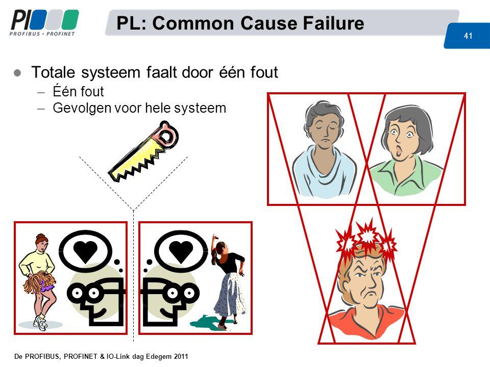 De PROFIBUS, PROFINET & IO-Link dag Edegem 2011 41 l Totale systeem faalt door één fout –Één fout –Gevolgen voor hele systeem PL: Common Cause Failure