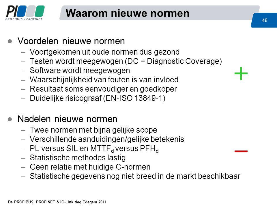 De PROFIBUS, PROFINET & IO-Link dag Edegem 2011 48 l Voordelen nieuwe normen –Voortgekomen uit oude normen dus gezond –Testen wordt meegewogen (DC = D