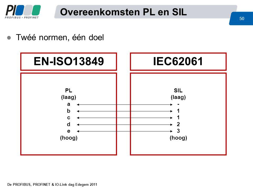 De PROFIBUS, PROFINET & IO-Link dag Edegem 2011 50 IEC62061EN-ISO13849 PL (laag) a b c d e (hoog) SIL (laag) - 1 2 3 (hoog) l Twéé normen, één doel Ov