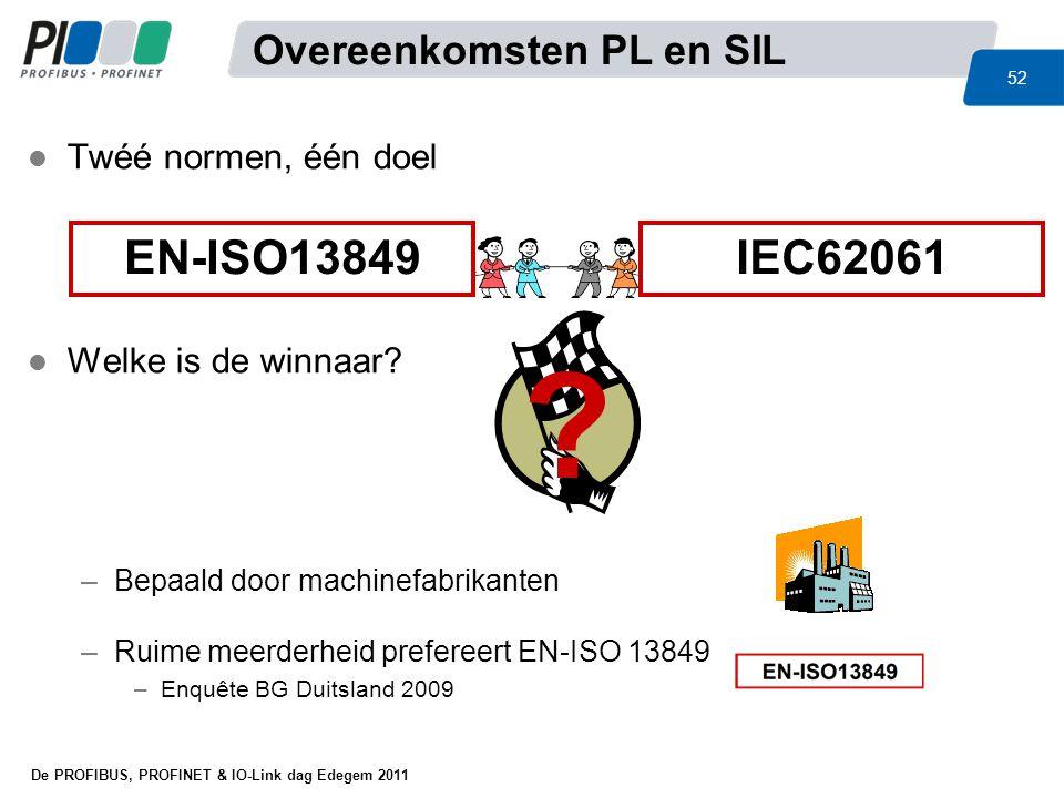 De PROFIBUS, PROFINET & IO-Link dag Edegem 2011 52 ? l Twéé normen, één doel l Welke is de winnaar? –Bepaald door machinefabrikanten –Ruime meerderhei