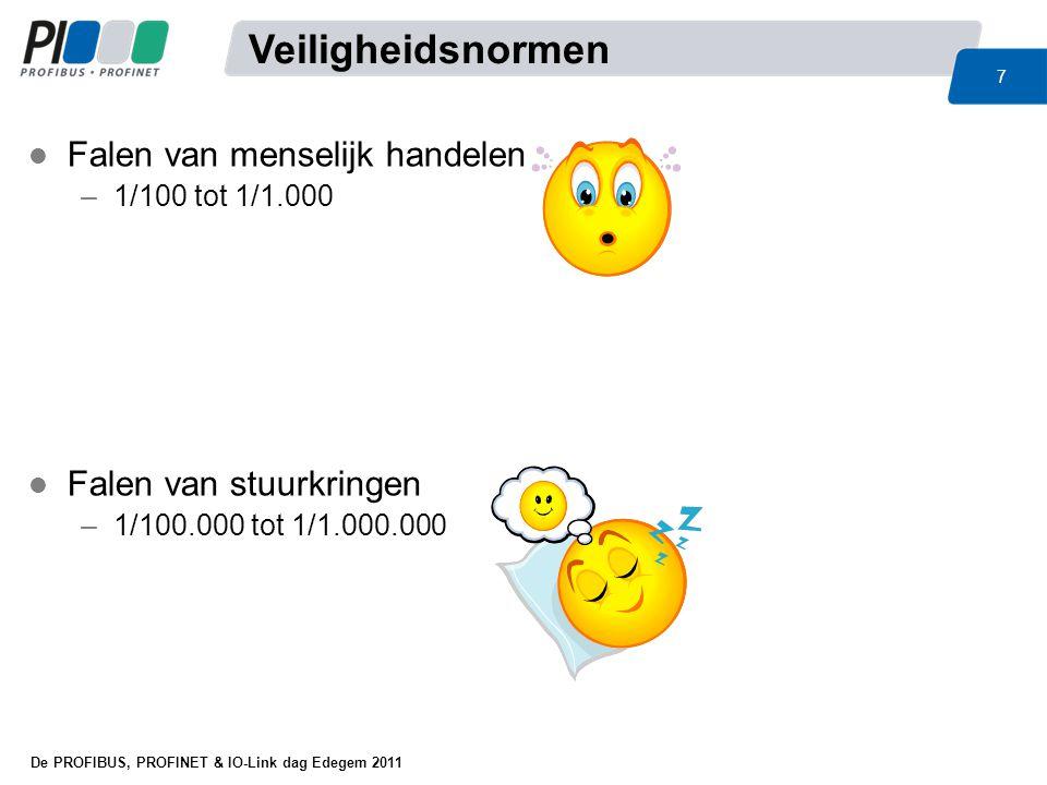 De PROFIBUS, PROFINET & IO-Link dag Edegem 2011 58 Hulpmiddelen: SISTEMA software