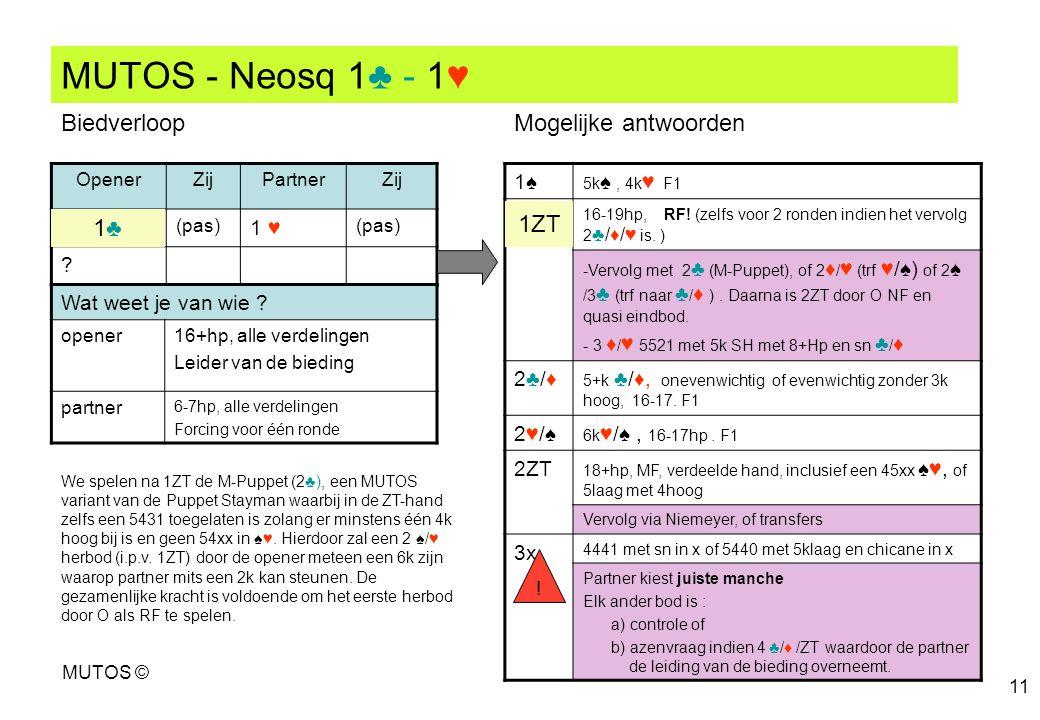 MUTOS © 11 MUTOS - Neosq 1♣ - 1♥ OpenerZijPartnerZij (pas) 1 ♥ (pas) ? 1♠1♠ 5k ♠, 4k ♥ F1 16-19hp, RF! (zelfs voor 2 ronden indien het vervolg 2 ♣/♦/♥
