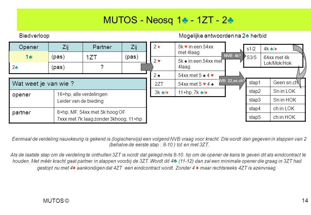 MUTOS © 14 MUTOS - Neosq 1♣ - 1ZT - 2♣ OpenerZijPartnerZij (pas) 1ZT (pas) 2♣2♣ ? 2 ♦5k ♥ in een 54xx met 4laag 2 ♥5k ♠ in een 54xx met 4laag 2 ♠54xx