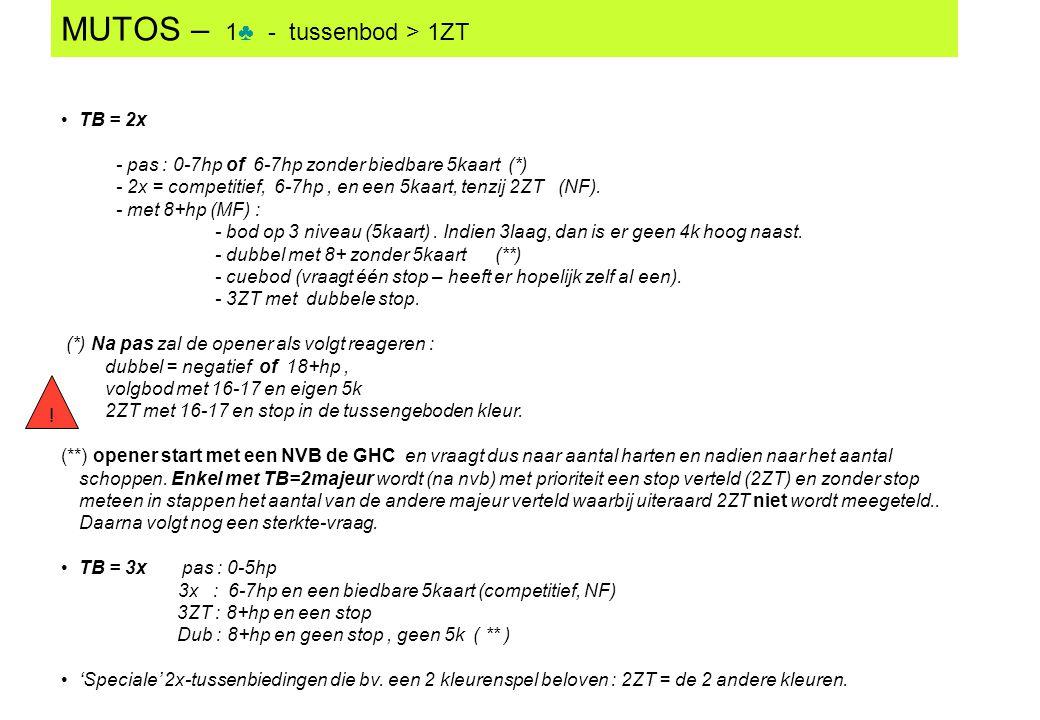 MUTOS – 1♣ - tussenbod > 1ZT TB = 2x - pas : 0-7hp of 6-7hp zonder biedbare 5kaart (*) - 2x = competitief, 6-7hp, en een 5kaart, tenzij 2ZT (NF). - me
