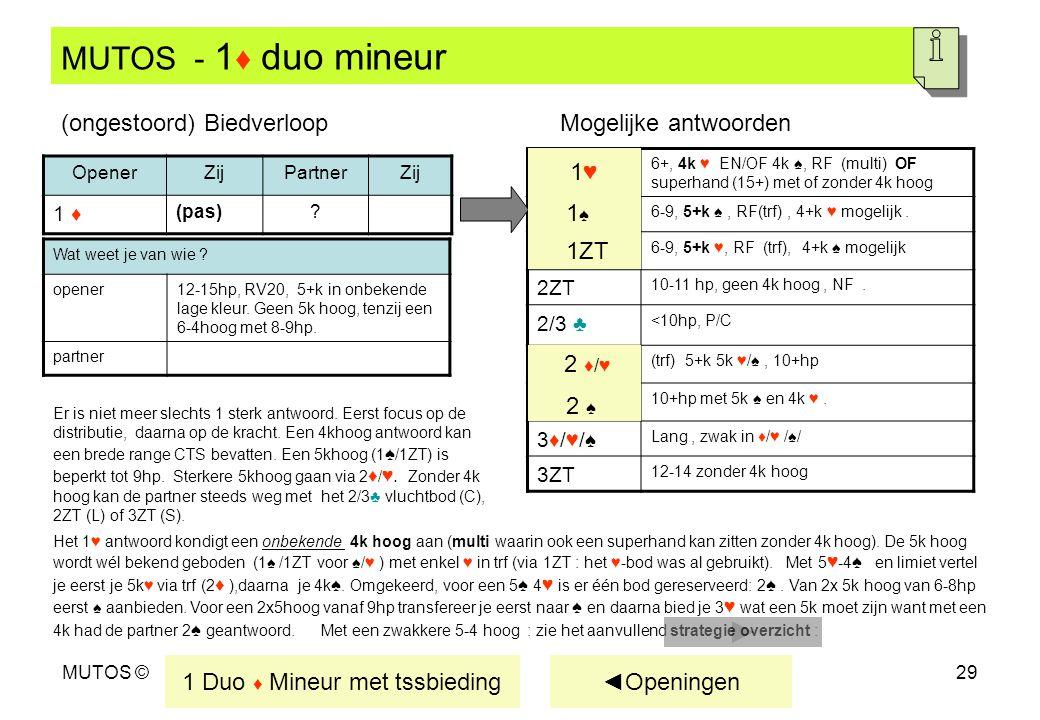 MUTOS ©29 MUTOS - 1 ♦ duo mineur OpenerZijPartnerZij 1 ♦ (pas)? 6+, 4k ♥ EN/OF 4k ♠, RF (multi) OF superhand (15+) met of zonder 4k hoog 6-9, 5+k ♠, R