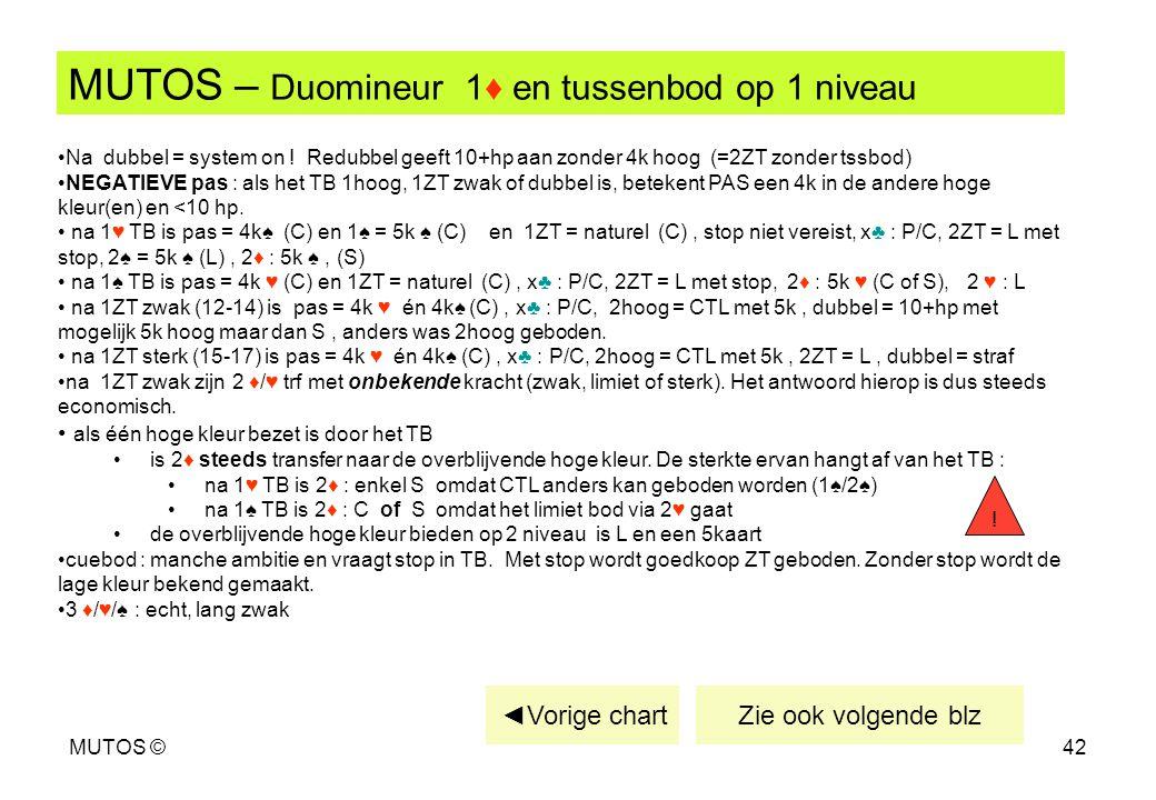 MUTOS ©42 MUTOS – Duomineur 1♦ en tussenbod op 1 niveau Na dubbel = system on ! Redubbel geeft 10+hp aan zonder 4k hoog (=2ZT zonder tssbod) NEGATIEVE