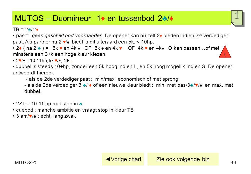 MUTOS ©43 MUTOS – Duomineur 1♦ en tussenbod 2 ♣ /♦ TB = 2♣/ 2♦ pas = geen geschikt bod voorhanden. De opener kan nu zelf 2 ♦ bieden indien 2 de verded