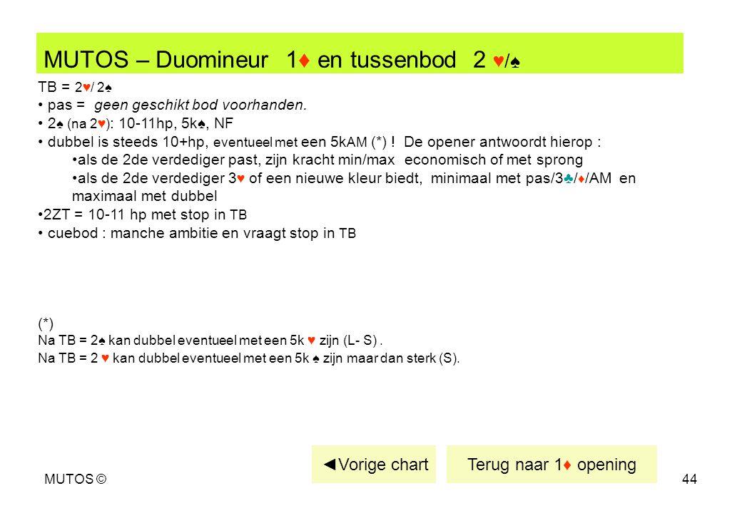 MUTOS ©44 MUTOS – Duomineur 1♦ en tussenbod 2 ♥/♠ TB = 2♥/ 2♠ pas = geen geschikt bod voorhanden. 2 ♠ (na 2♥) : 10-11hp, 5k♠, NF dubbel is steeds 10+h