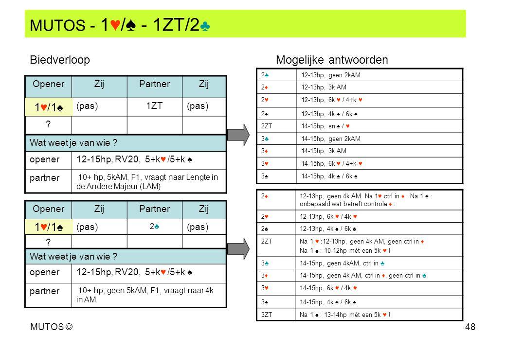 MUTOS ©48 MUTOS - 1♥/ ♠ - 1ZT/2 ♣ OpenerZijPartnerZij (pas)1ZT(pas) ? 2♣2♣12-13hp, geen 2kAM 2♦2♦12-13hp, 3k AM 2♥2♥12-13hp, 6k ♥ / 4+k ♥ 2♠2♠12-13hp,