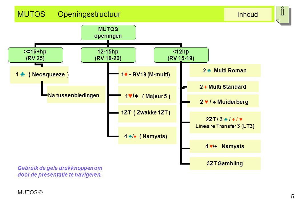 MUTOS © 5 2 ♦ Multi Standard 3ZT Gambling 2 ♣ Multi Roman MUTOS Openingsstructuur Gebruik de gele drukknoppen om door de presentatie te navigeren. Inh