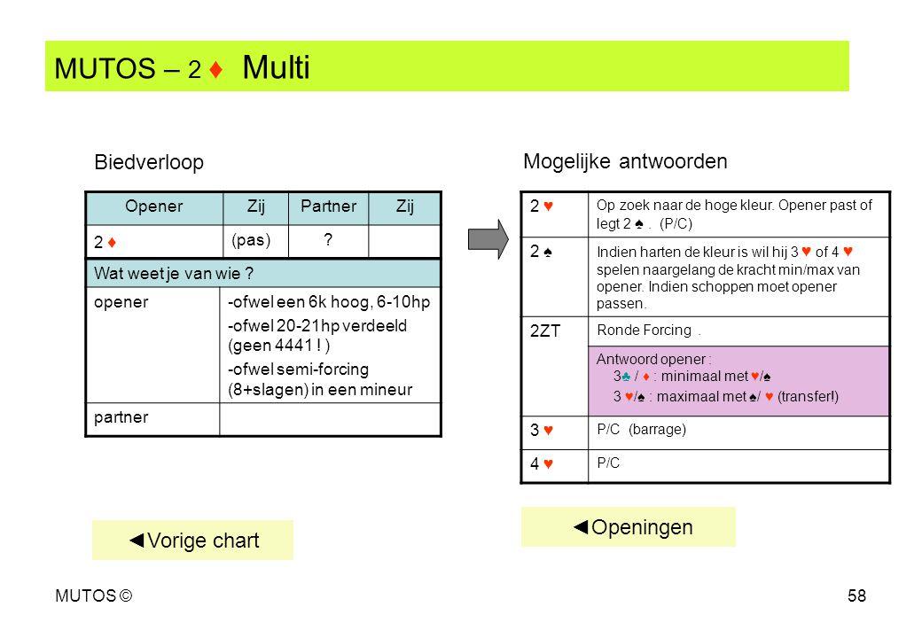 MUTOS ©58 MUTOS – 2 ♦ Multi ◄Vorige chart Wat weet je van wie ? opener-ofwel een 6k hoog, 6-10hp -ofwel 20-21hp verdeeld (geen 4441 ! ) -ofwel semi-fo