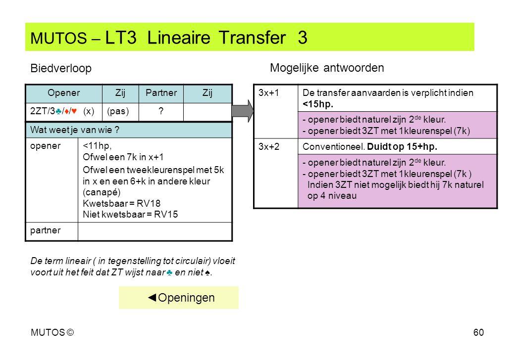 MUTOS ©60 MUTOS – LT3 Lineaire Transfer 3 Wat weet je van wie ? opener<11hp, Ofwel een 7k in x+1 Ofwel een tweekleurenspel met 5k in x en een 6+k in a