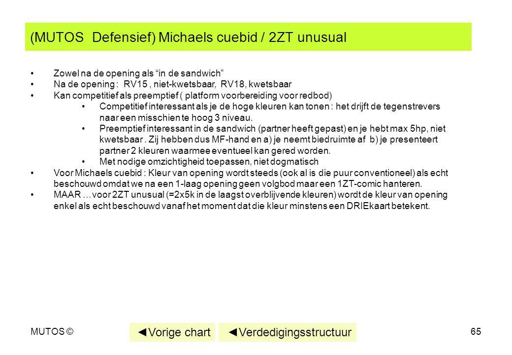"""MUTOS ©65 (MUTOS Defensief) Michaels cuebid / 2ZT unusual Zowel na de opening als """"in de sandwich"""" Na de opening : RV15, niet-kwetsbaar, RV18, kwetsba"""