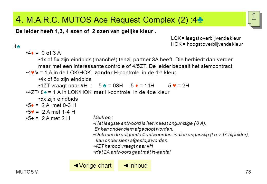 MUTOS ©73 4. M.A.R.C. MUTOS Ace Request Complex (2) :4 ♣ De leider heeft 1,3, 4 azen of 2 azen van gelijke kleur. 4♣ 4♦ = 0 of 3 A 4x of 5x zijn eindb