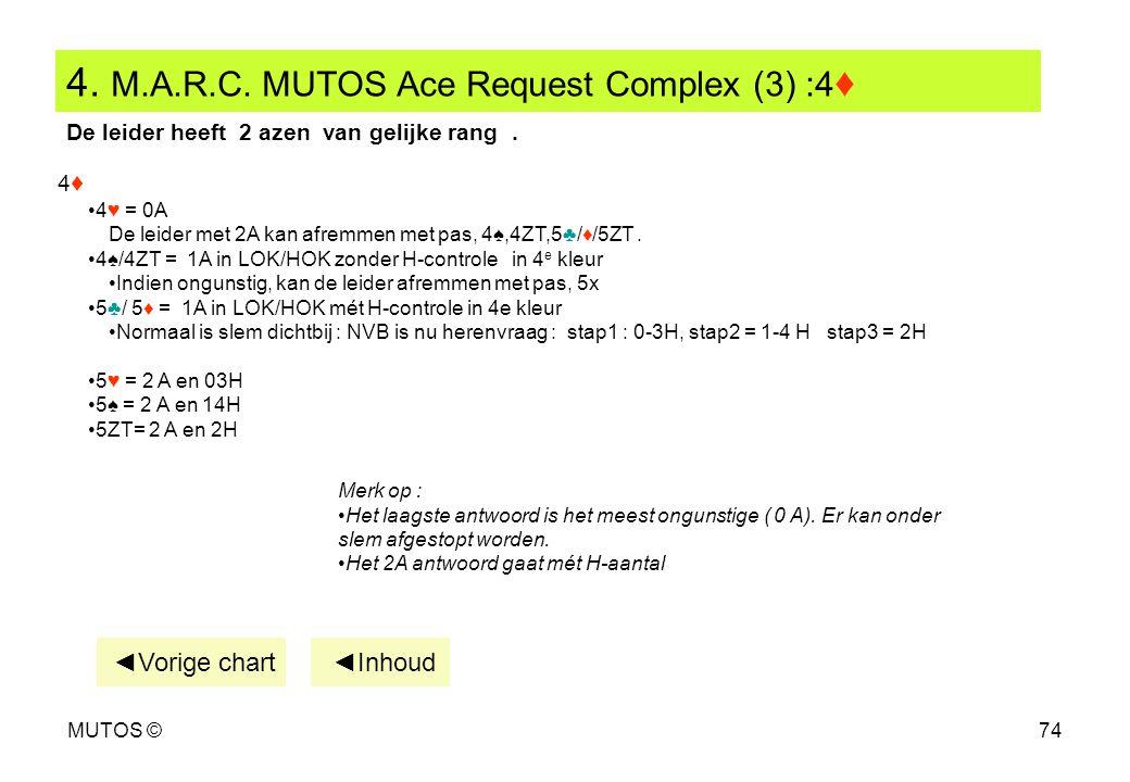 MUTOS ©74 4. M.A.R.C. MUTOS Ace Request Complex (3) :4 ♦ 4 ♦ 4♥ = 0A De leider met 2A kan afremmen met pas, 4♠,4ZT,5♣/♦/5ZT. 4♠/4ZT = 1A in LOK/HOK zo