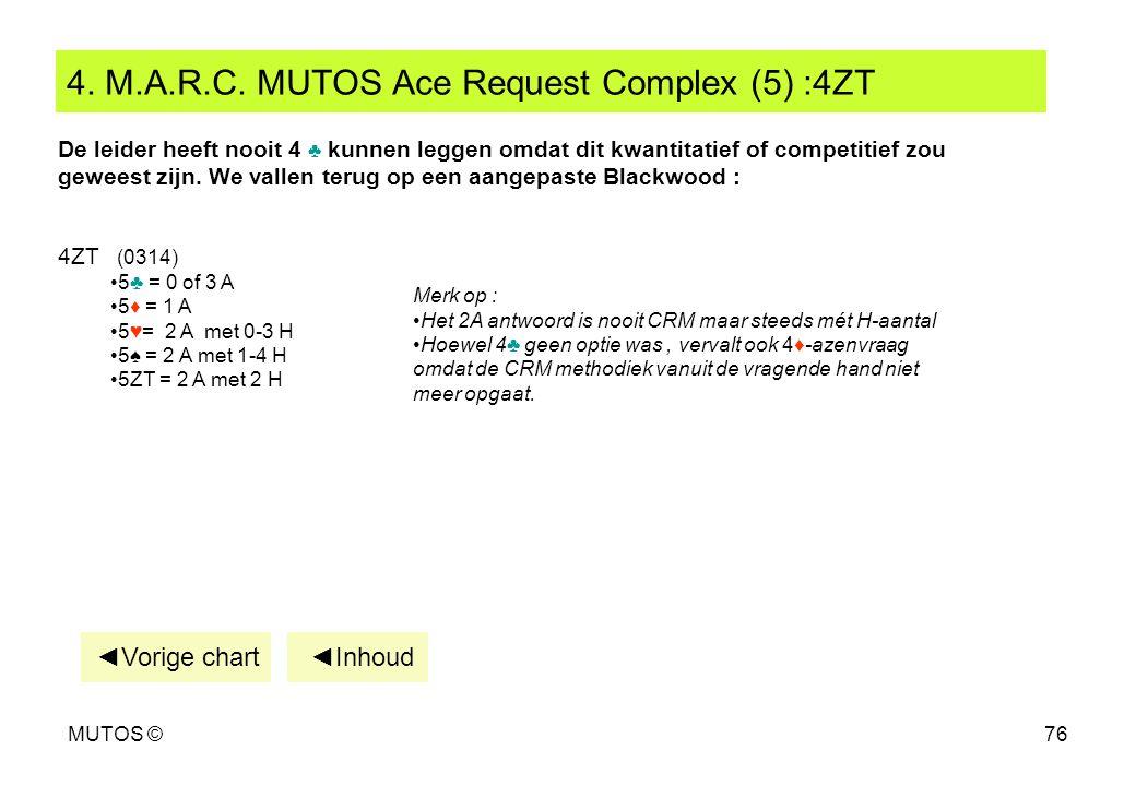 MUTOS ©76 4. M.A.R.C. MUTOS Ace Request Complex (5) :4ZT ◄Inhoud De leider heeft nooit 4 ♣ kunnen leggen omdat dit kwantitatief of competitief zou gew