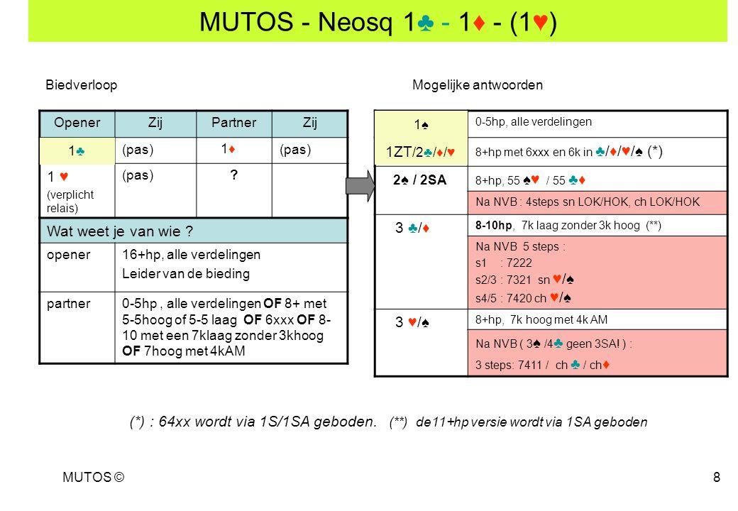 MUTOS ©8 MUTOS - Neosq 1♣ - 1♦ - (1♥) OpenerZijPartnerZij (pas) 1 ♥ (verplicht relais) (pas)? 0-5hp, alle verdelingen 8+hp met 6xxx en 6k in ♣/♦/♥/♠ (